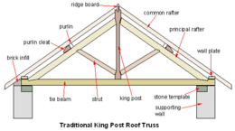 king-post-truss(1)